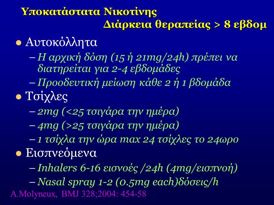 Υποκατάστατα Νικοτίνης Διάρκεια θεραπείας > 8 εβδομ