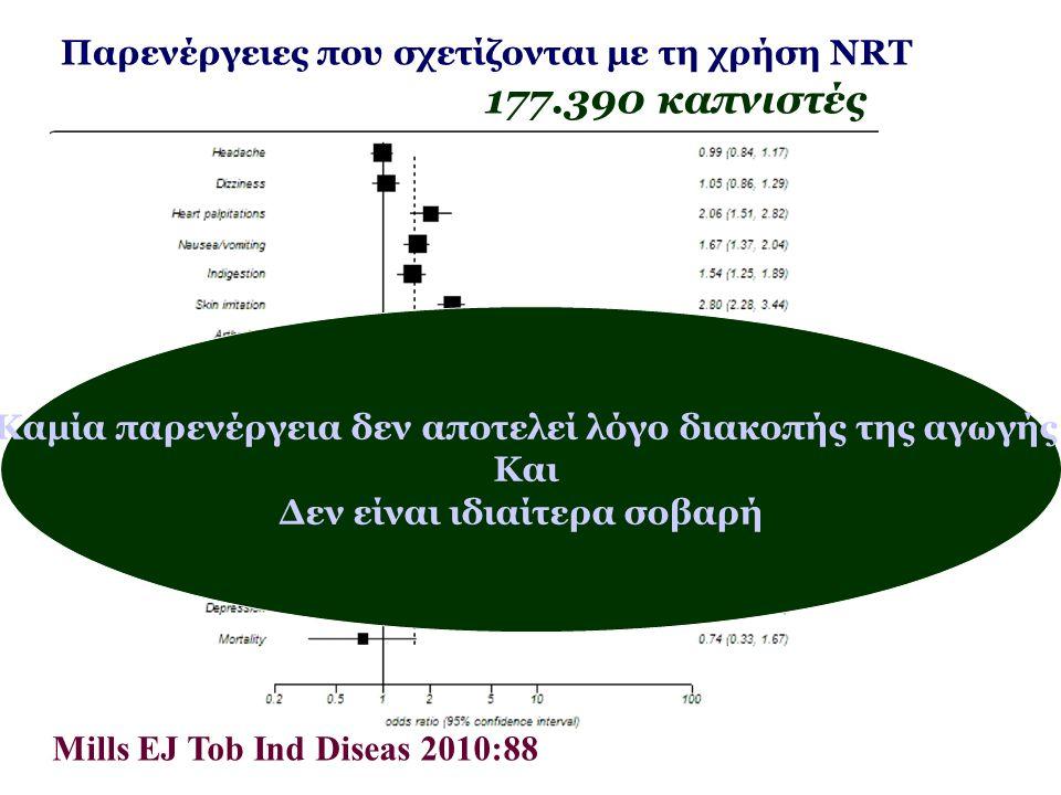 Παρενέργειες που σχετίζονται με τη χρήση NRT 177.390 καπνιστές