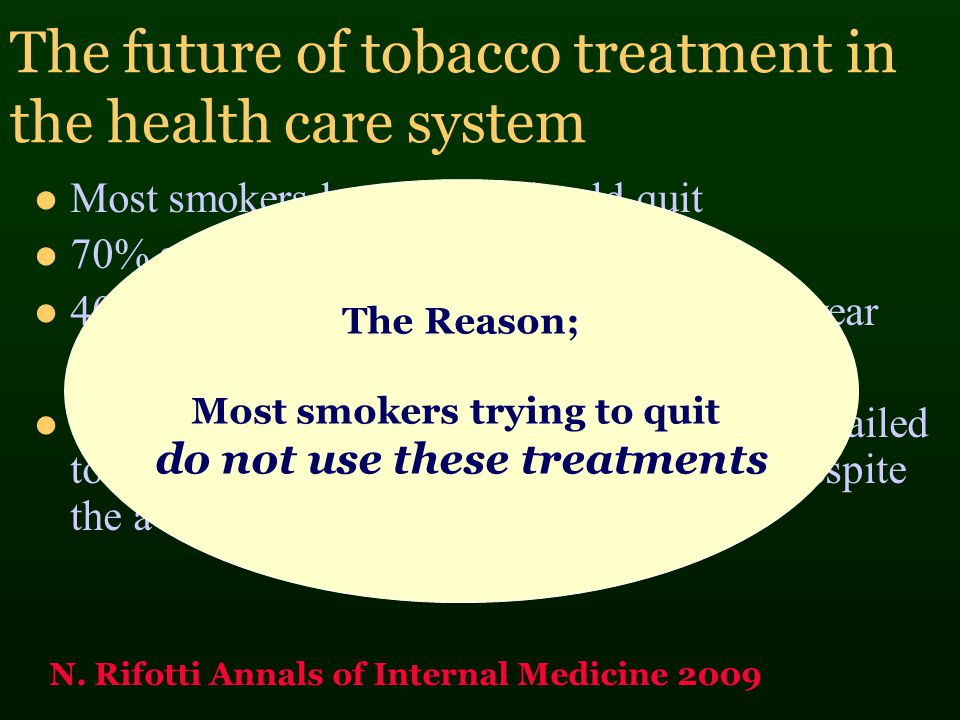 The future of tobacco treatment in the health care system