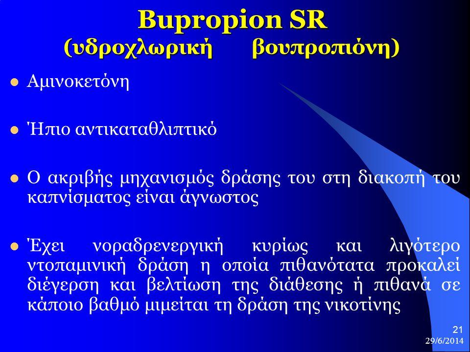 Bupropion SR (υδροχλωρική βουπροπιόνη)