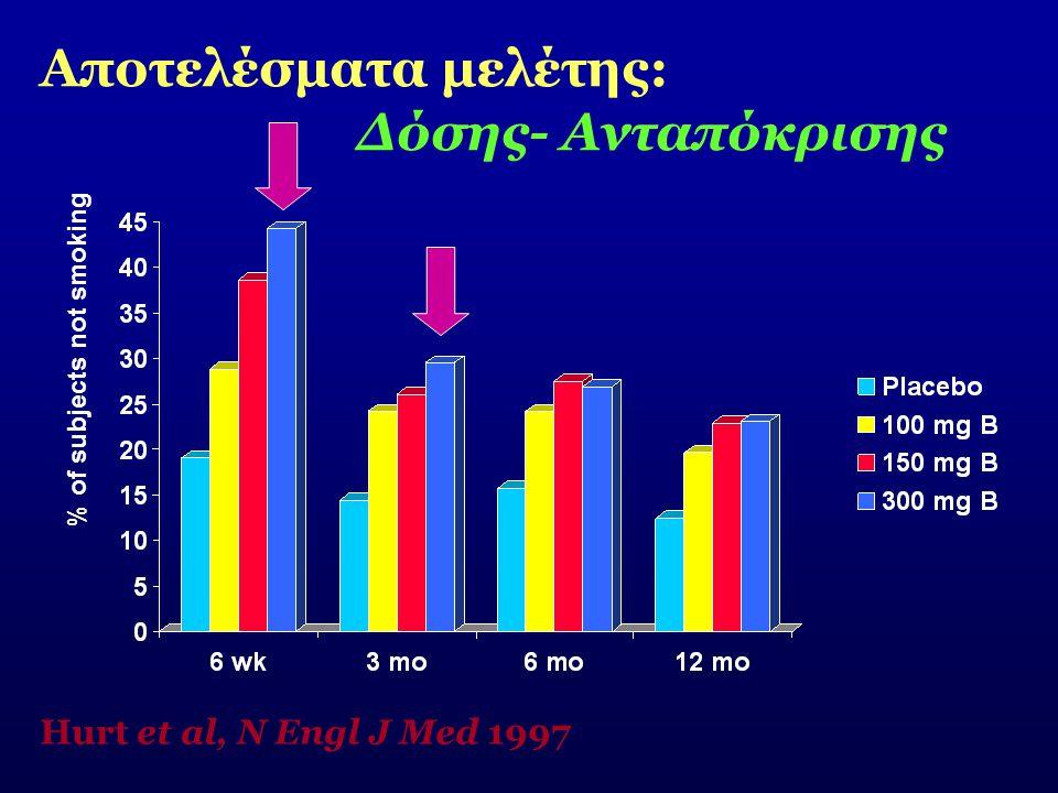 Αποτελέσματα μελέτης: Δόσης- Ανταπόκρισης
