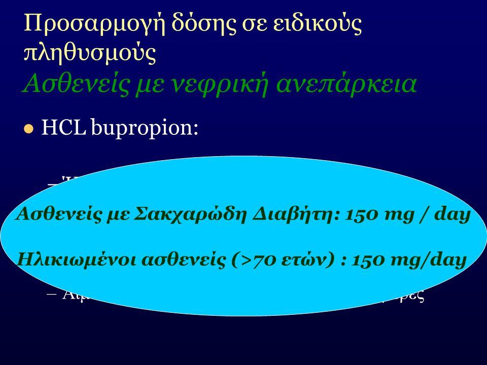 Προσαρμογή δόσης σε ειδικούς πληθυσμούς Ασθενείς με νεφρική ανεπάρκεια