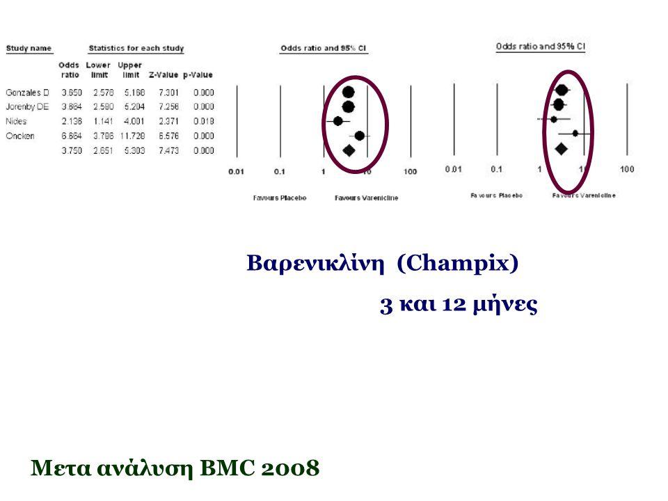 Βαρενικλίνη (Champix)