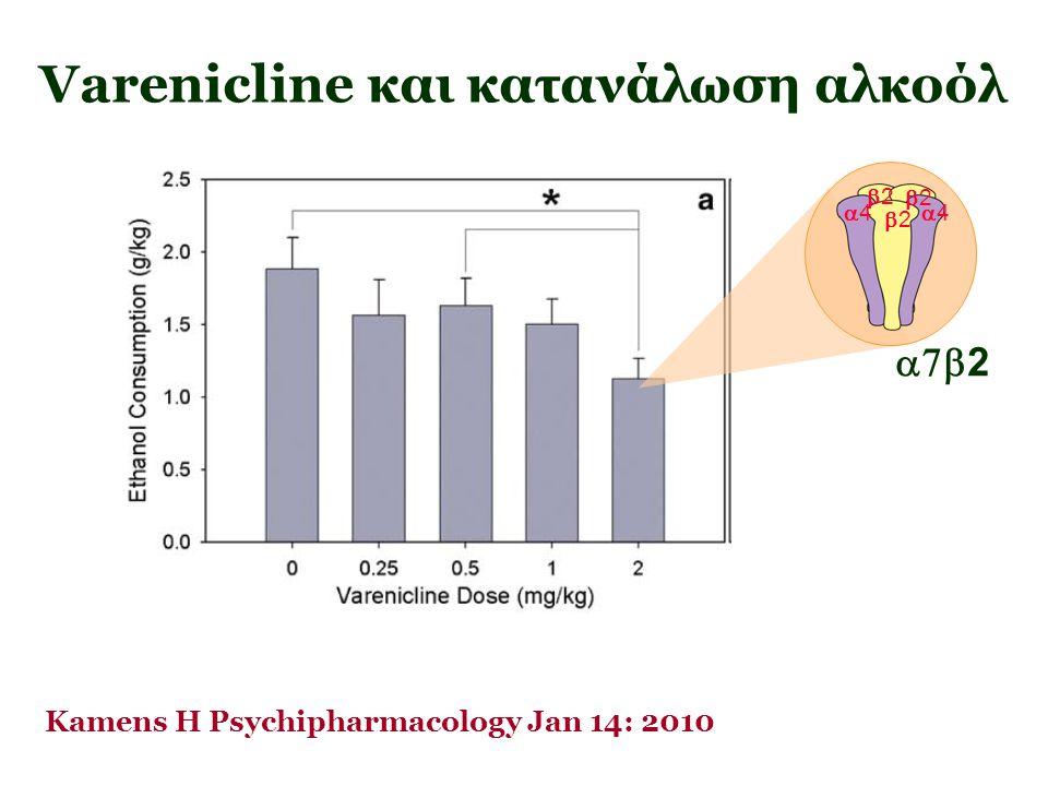 Varenicline και κατανάλωση αλκοόλ
