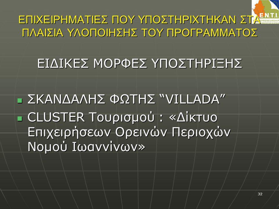 ΕΙΔΙΚΕΣ ΜΟΡΦΕΣ ΥΠΟΣΤΗΡΙΞΗΣ