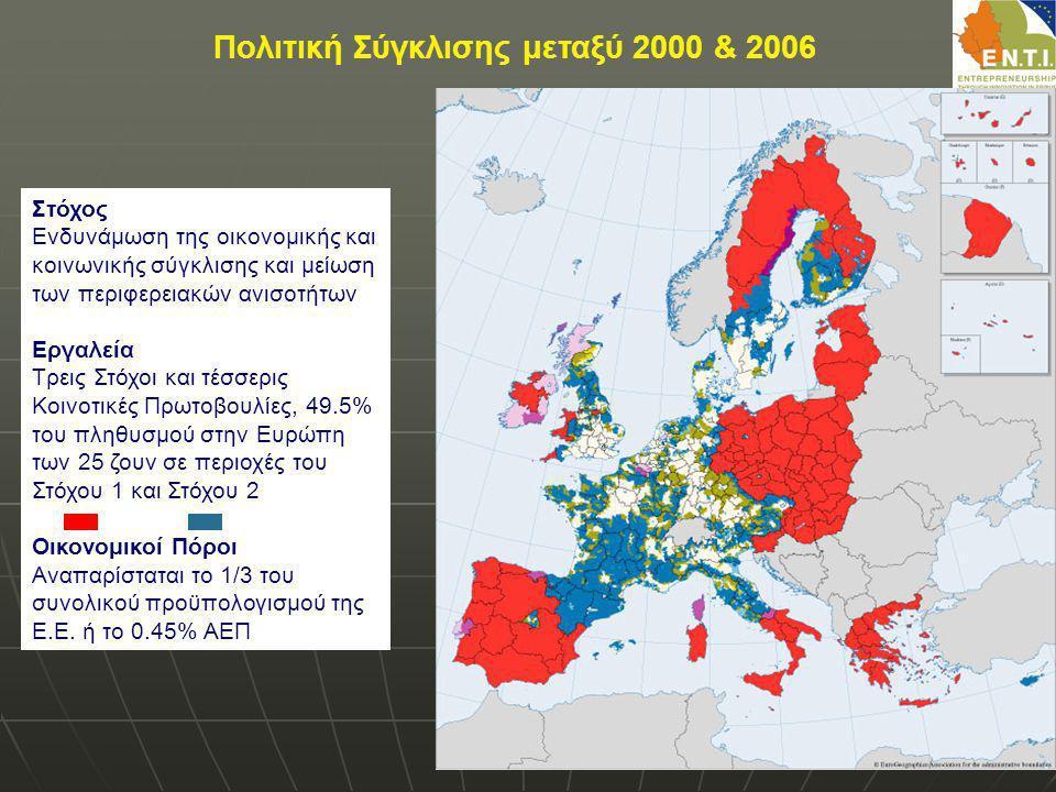 Πολιτική Σύγκλισης μεταξύ 2000 & 2006
