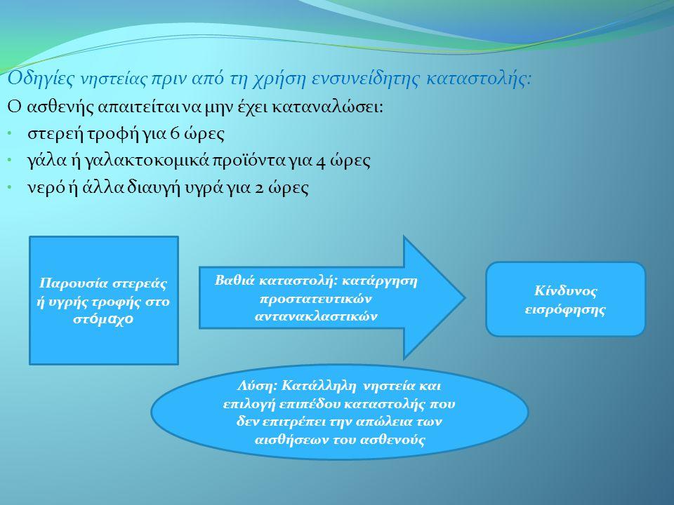 Οδηγίες νηστείας πριν από τη χρήση ενσυνείδητης καταστολής: