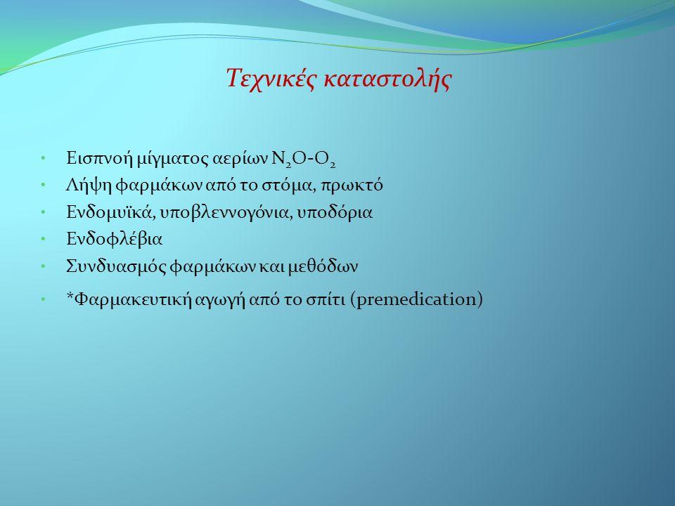 Τεχνικές καταστολής Εισπνοή μίγματος αερίων Ν2Ο-Ο2