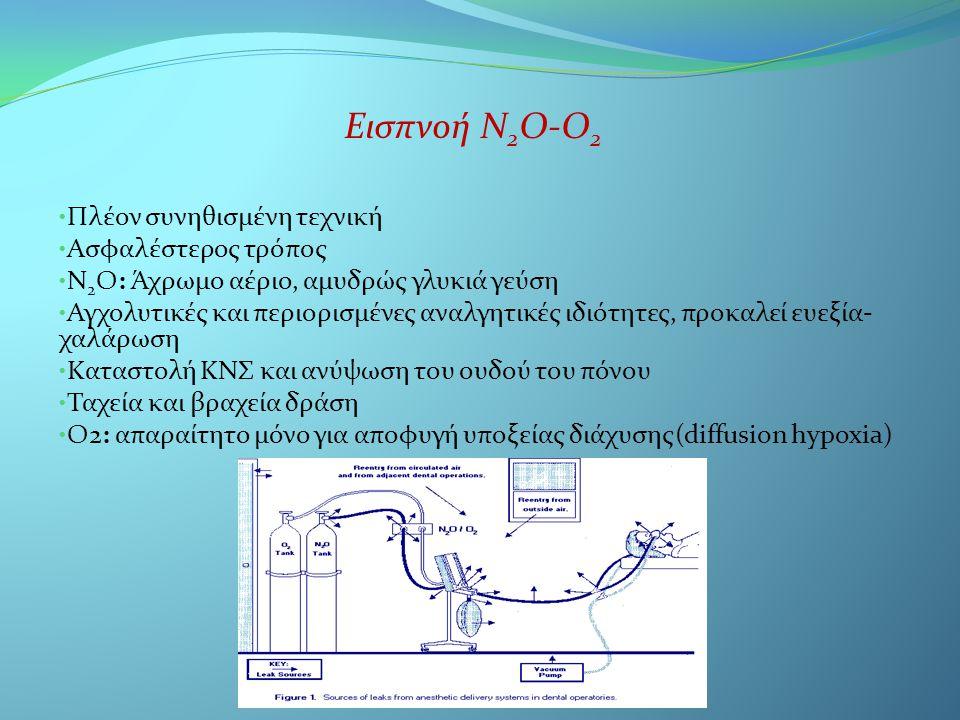 Εισπνοή Ν2Ο-Ο2 Πλέον συνηθισμένη τεχνική Ασφαλέστερος τρόπος