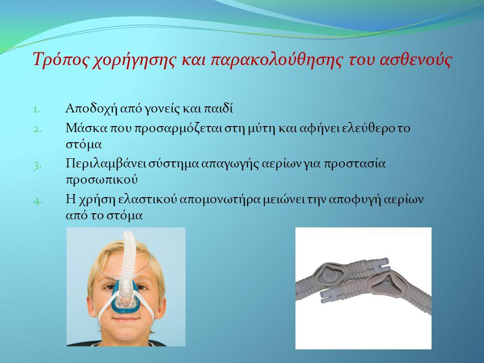 Τρόπος χορήγησης και παρακολούθησης του ασθενούς