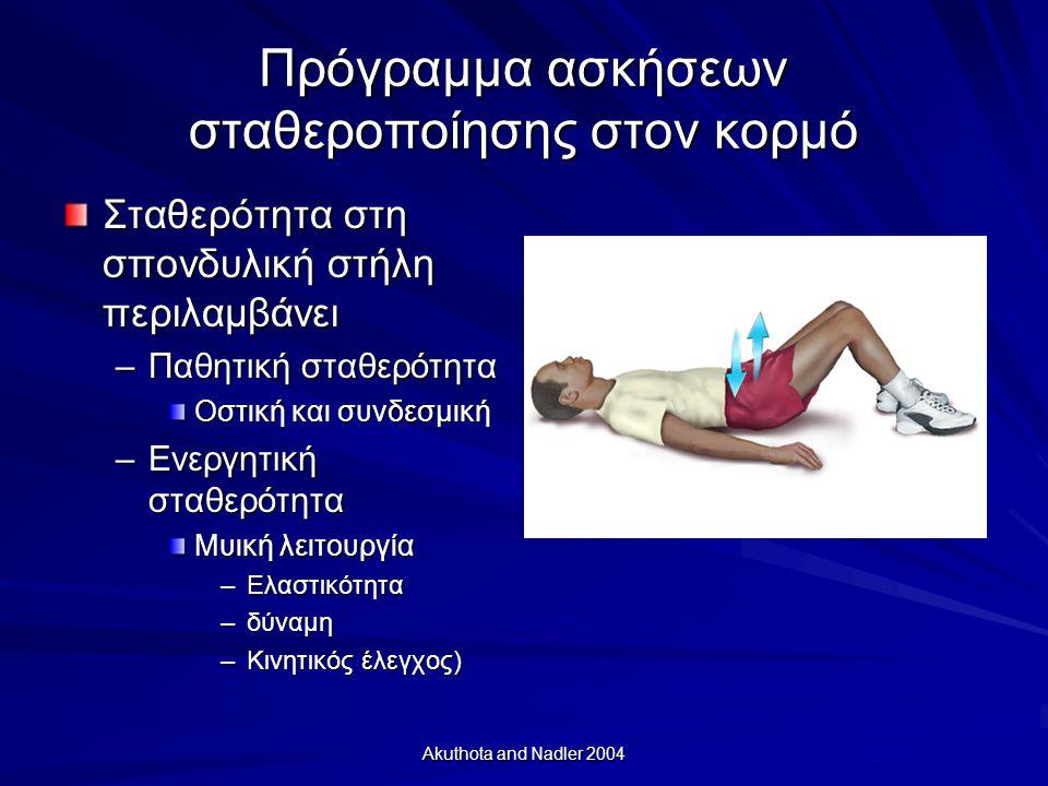 Πρόγραμμα ασκήσεων σταθεροποίησης στον κορμό