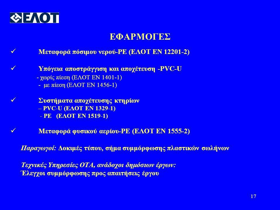 ΕΦΑΡΜΟΓΕΣ Μεταφορά πόσιμου νερού-PE (ΕΛΟΤ ΕΝ 12201-2)