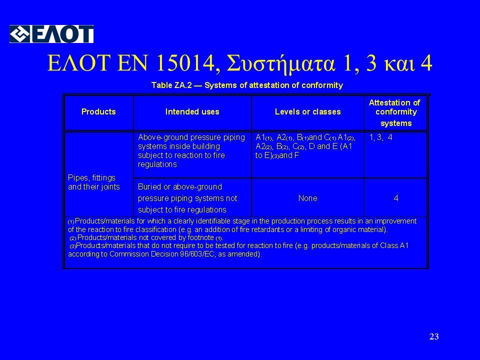 EΛOT ΕΝ 15014, Συστήματα 1, 3 και 4