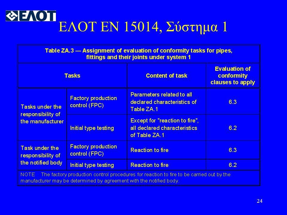 ΕΛΟΤ ΕΝ 15014, Σύστημα 1