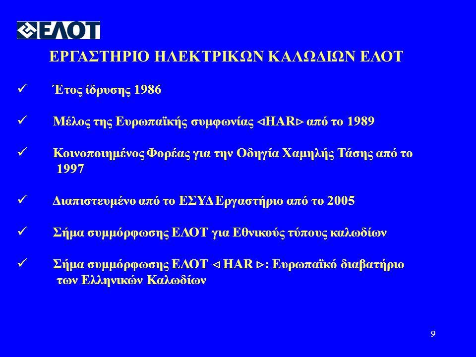 ΕΡΓΑΣΤΗΡΙΟ ΗΛΕΚΤΡΙΚΩΝ ΚΑΛΩΔΙΩΝ ΕΛΟΤ