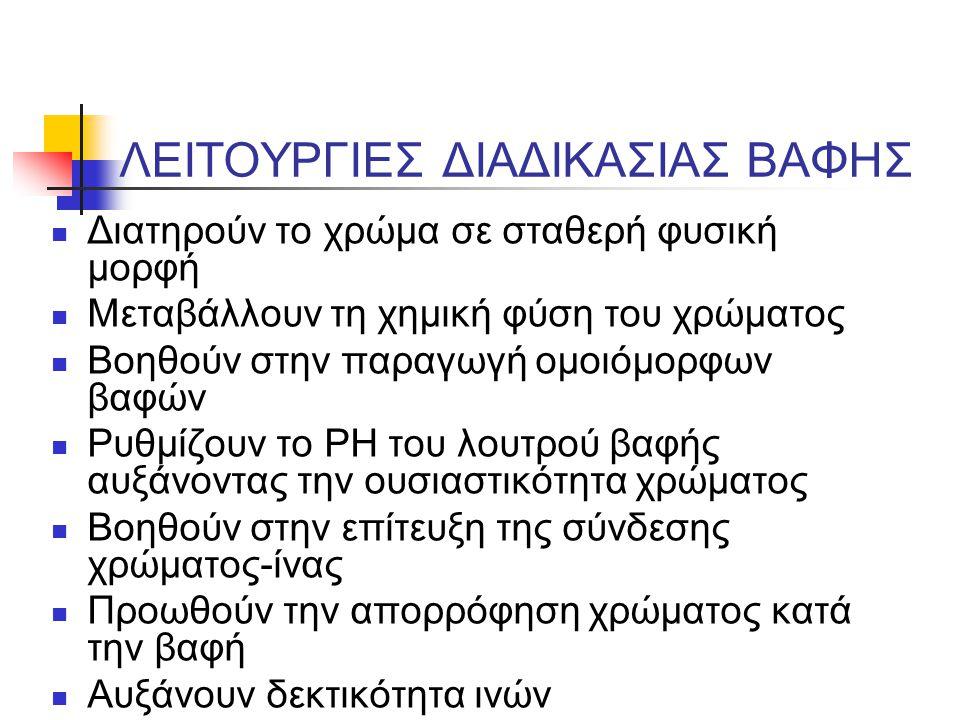 ΛΕΙΤΟΥΡΓΙΕΣ ΔΙΑΔΙΚΑΣΙΑΣ ΒΑΦΗΣ