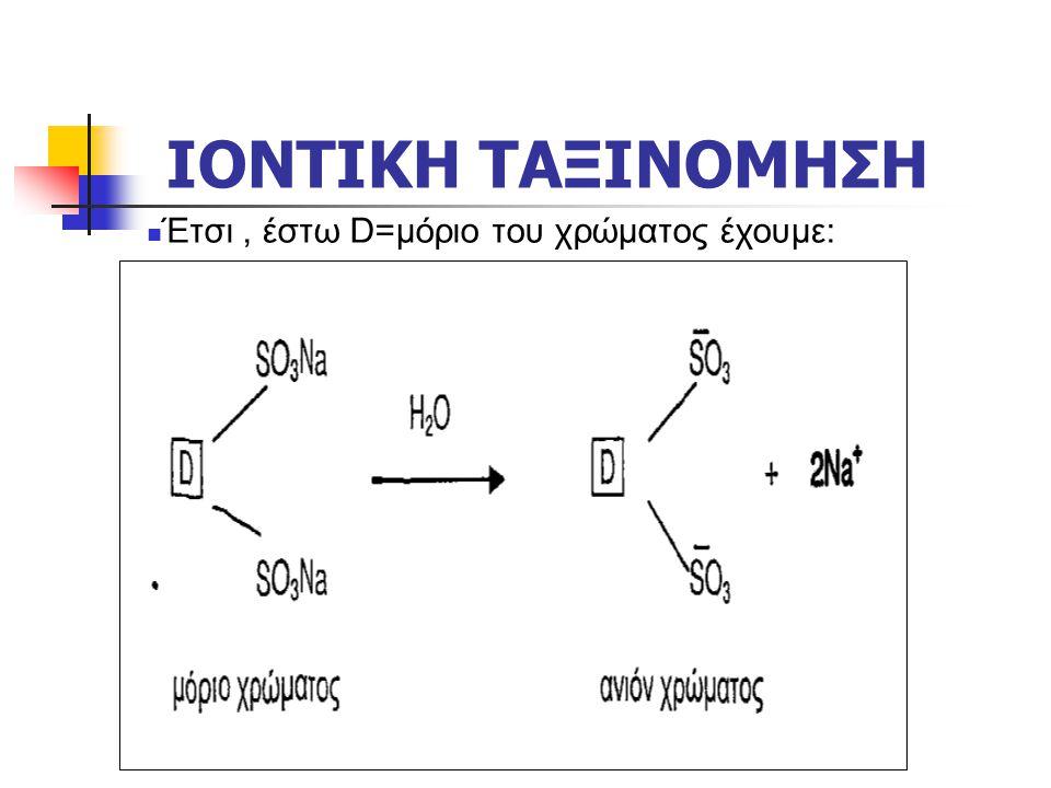 ΙΟΝΤΙΚΗ ΤΑΞΙΝΟΜΗΣΗ Έτσι , έστω D=μόριο του χρώματος έχουμε: