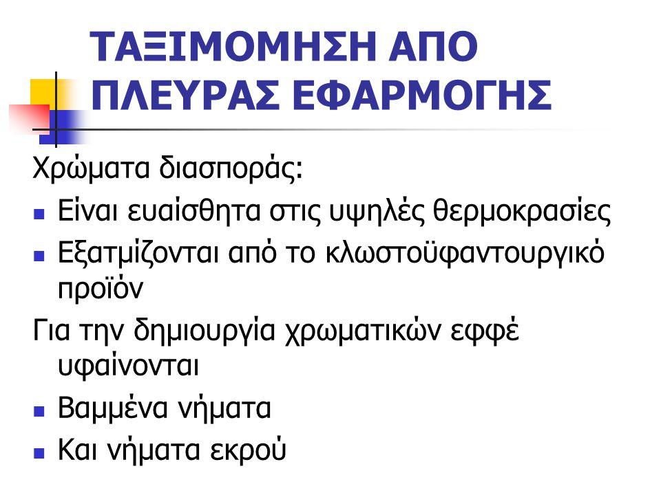 ΤΑΞΙΜΟΜΗΣΗ ΑΠΟ ΠΛΕΥΡΑΣ ΕΦΑΡΜΟΓΗΣ