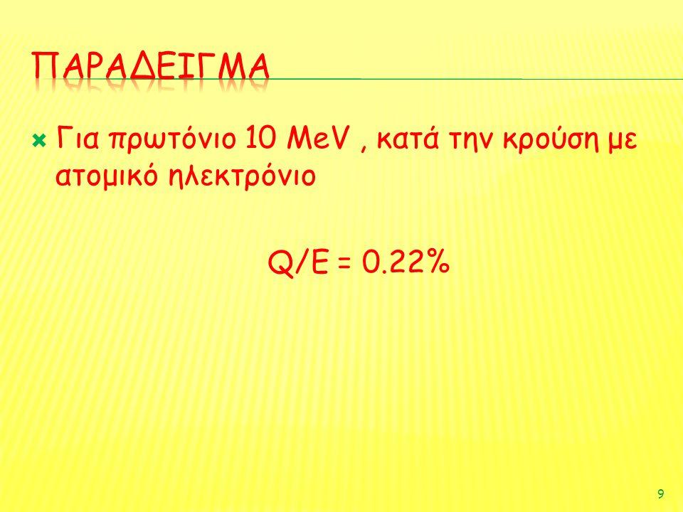 ΠΑΡΑΔΕΙΓΜΑ Για πρωτόνιο 10 MeV , κατά την κρούση με ατομικό ηλεκτρόνιο