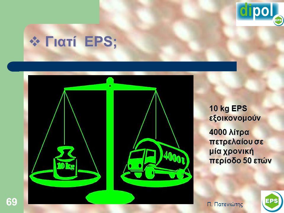 Γιατί EPS; 10 kg EPS εξοικονομούν