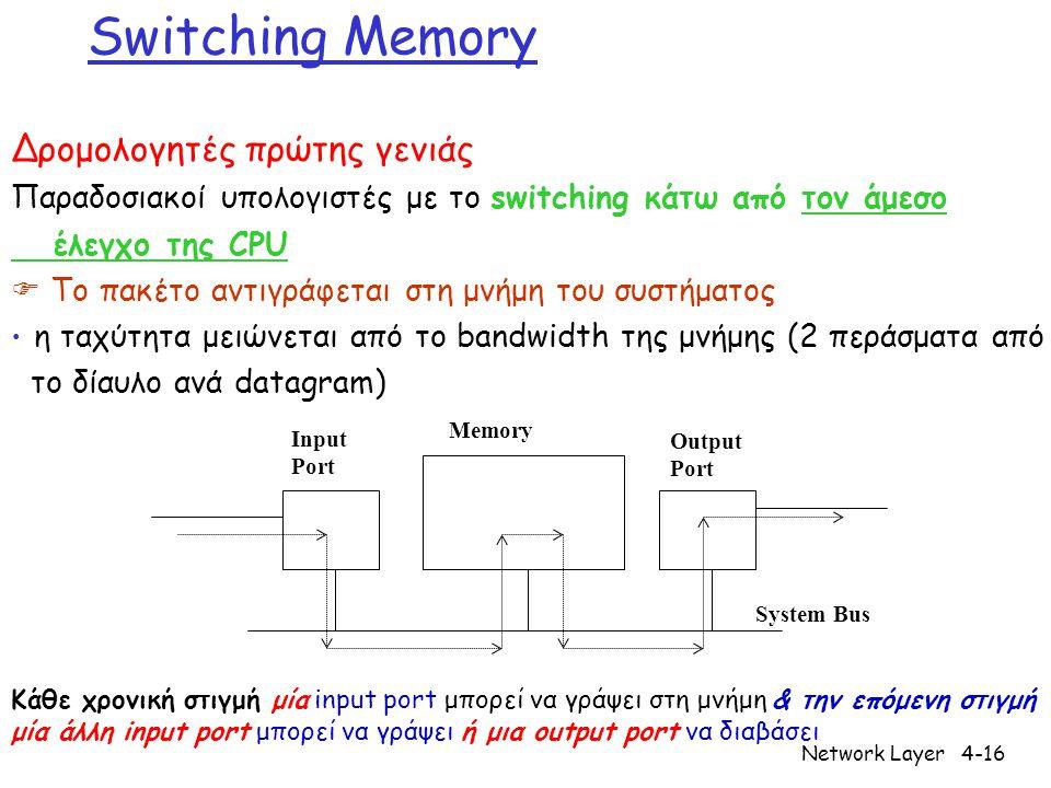 Switching Memory Δρομολογητές πρώτης γενιάς