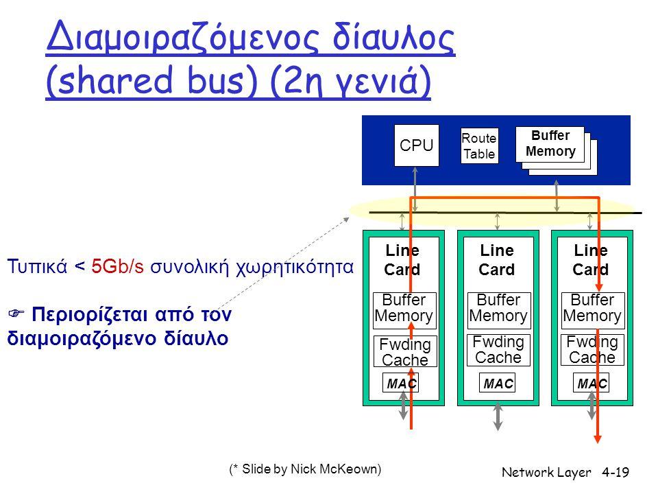 Διαμοιραζόμενος δίαυλος (shared bus) (2η γενιά)