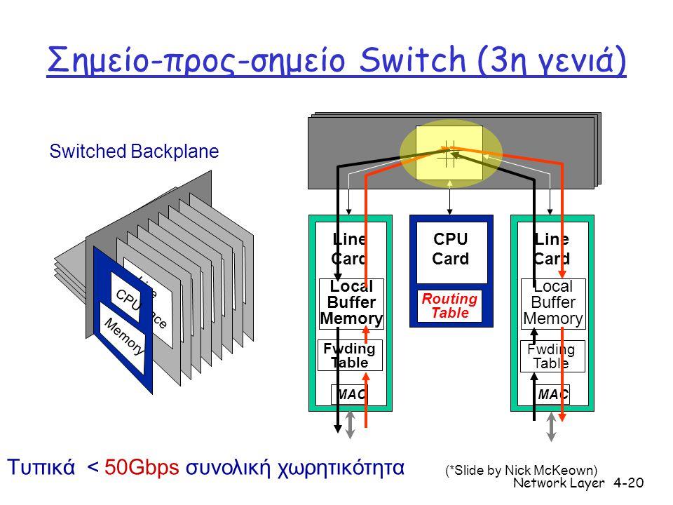 Σημείο-προς-σημείο Switch (3η γενιά)