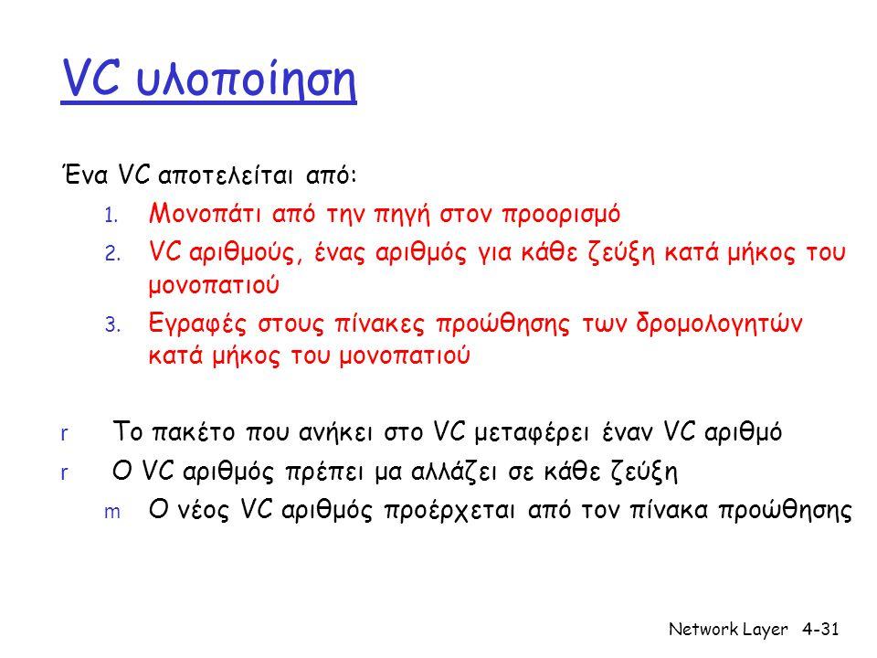 VC υλοποίηση Ένα VC αποτελείται από: