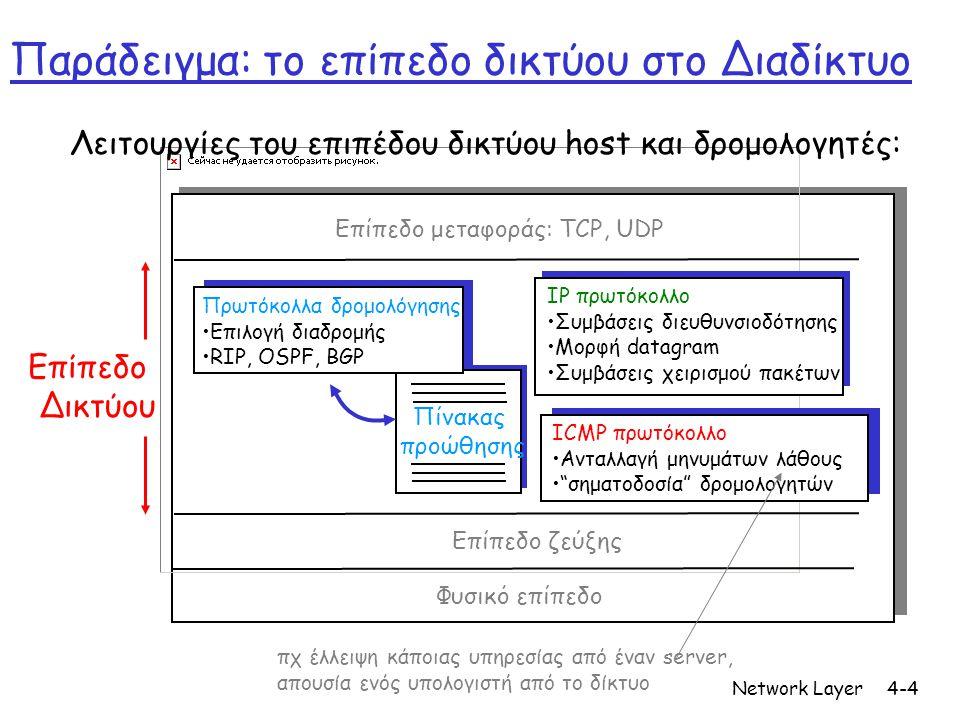 Παράδειγμα: το επίπεδο δικτύου στο Διαδίκτυο