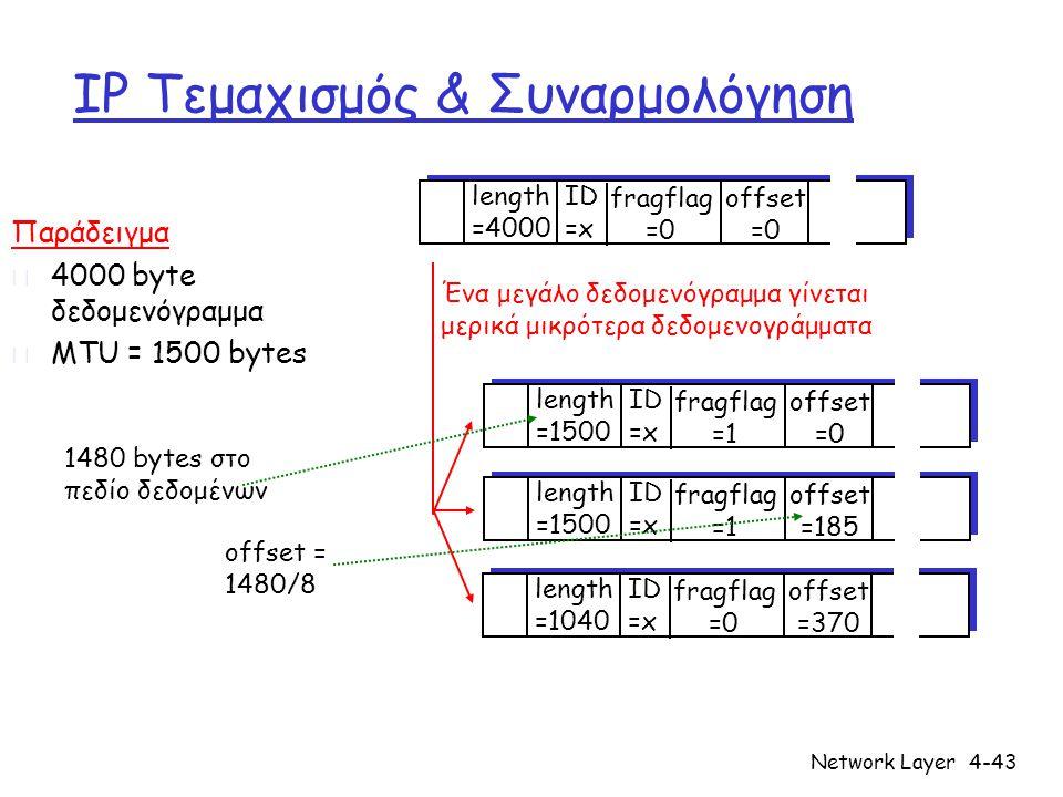 IP Τεμαχισμός & Συναρμολόγηση