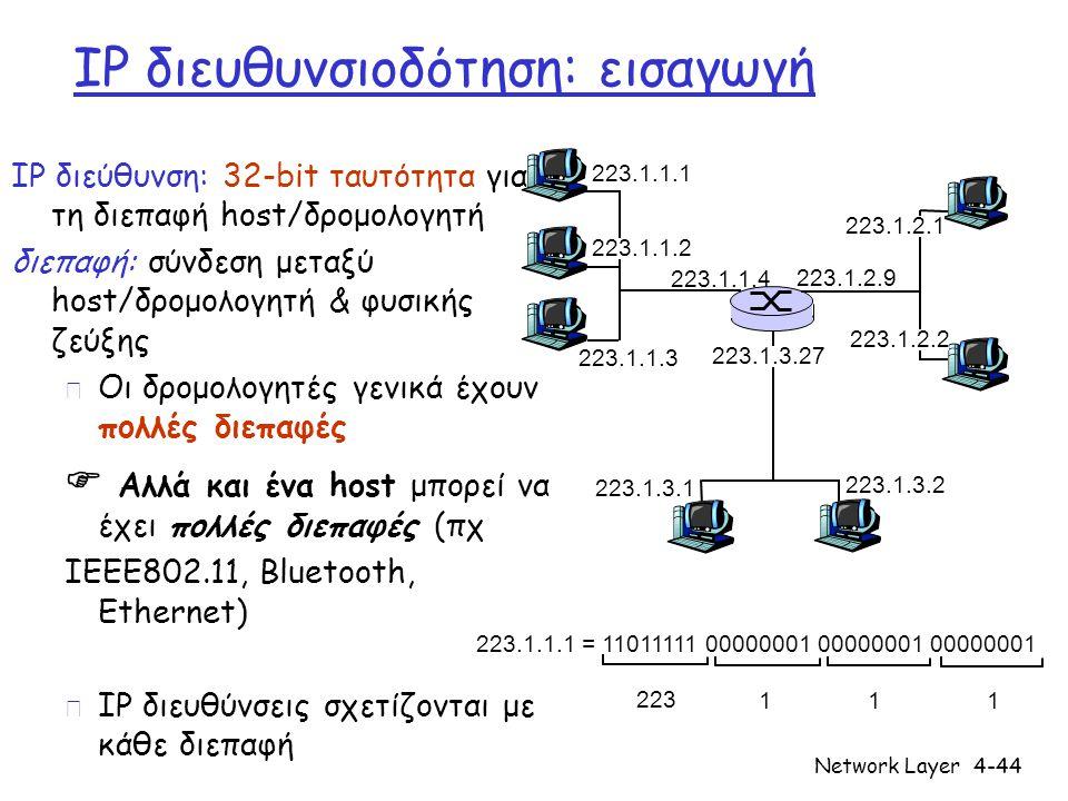 IP διευθυνσιοδότηση: εισαγωγή