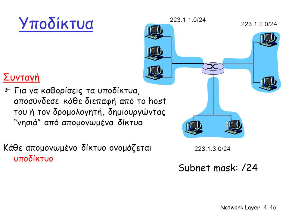 Υποδίκτυα Συνταγή Subnet mask: /24