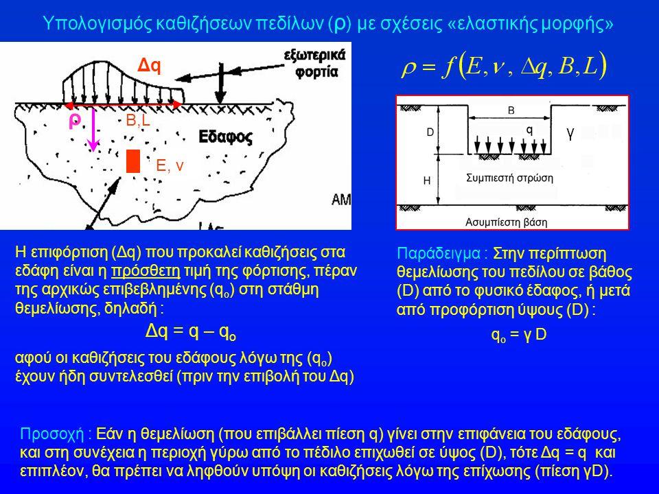 Υπολογισμός καθιζήσεων πεδίλων (ρ) με σχέσεις «ελαστικής μορφής»