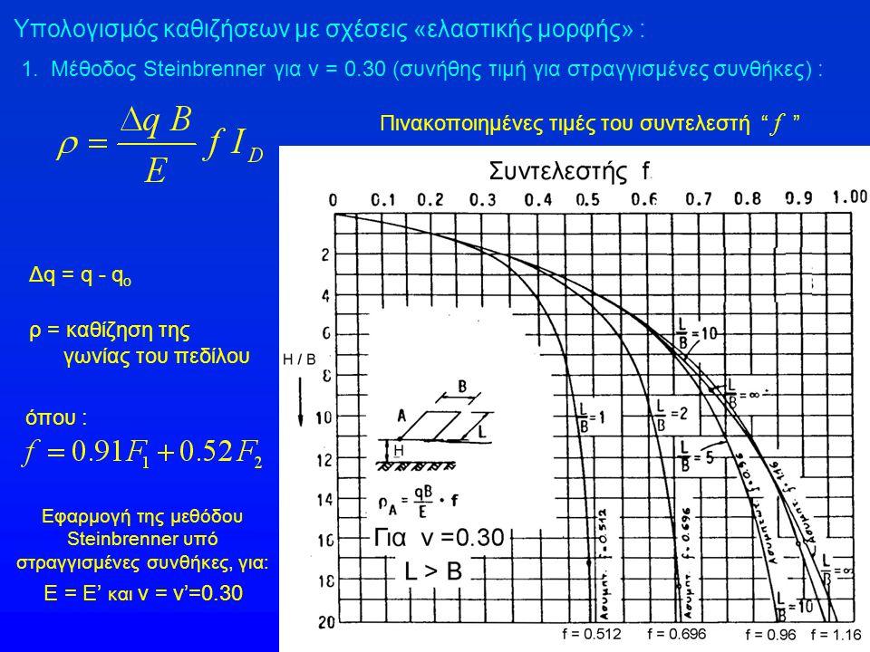 Υπολογισμός καθιζήσεων με σχέσεις «ελαστικής μορφής» :
