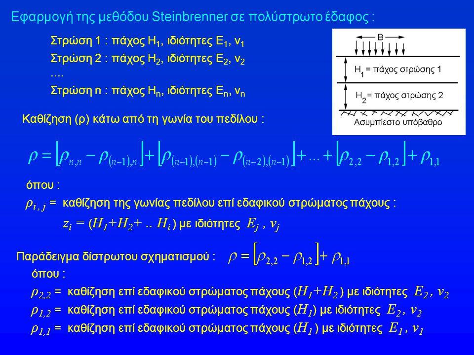ρi , j = καθίζηση της γωνίας πεδίλου επί εδαφικού στρώματος πάχους :