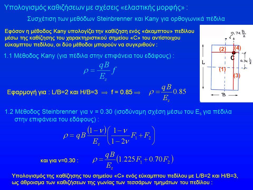 Συσχέτιση των μεθόδων Steinbrenner και Kany για ορθογωνικά πέδιλα