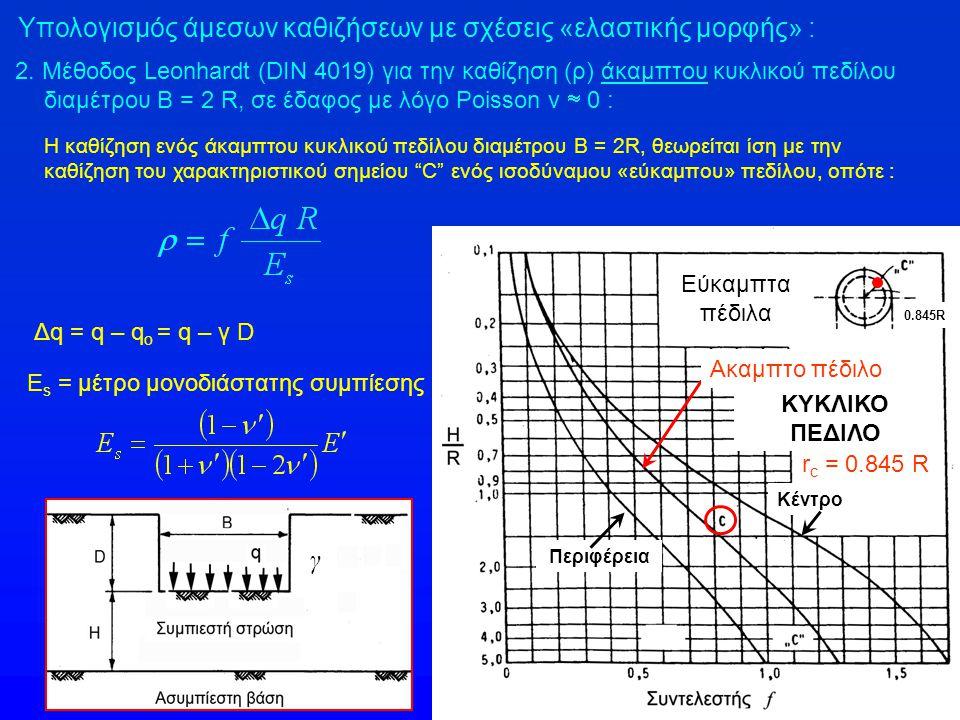 Υπολογισμός άμεσων καθιζήσεων με σχέσεις «ελαστικής μορφής» :