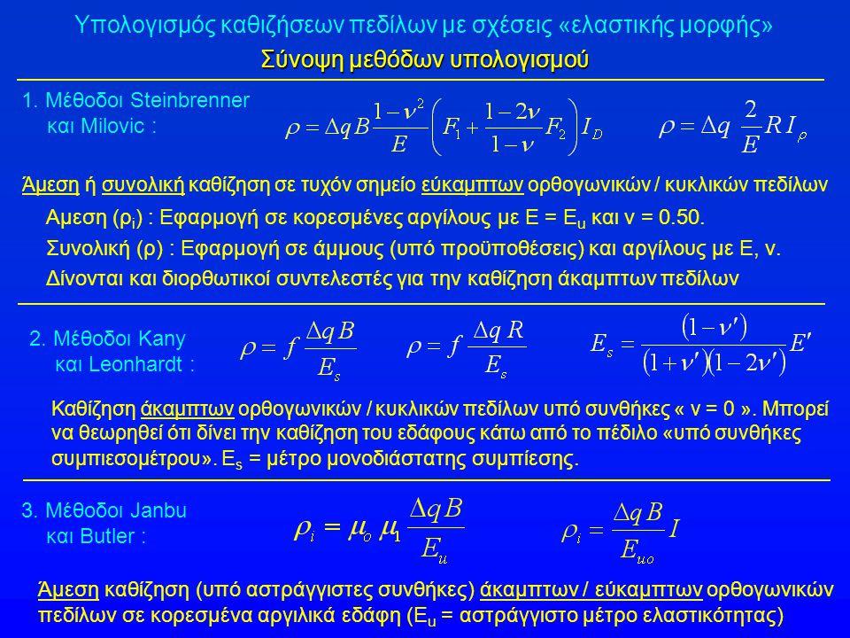 Υπολογισμός καθιζήσεων πεδίλων με σχέσεις «ελαστικής μορφής»