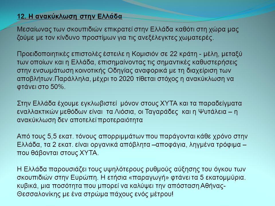 12. Η ανακύκλωση στην Ελλάδα
