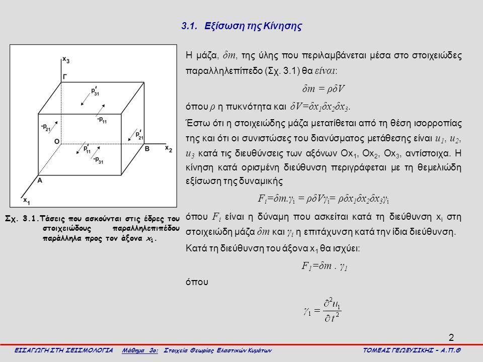 Fi=δm.γi = ρδVγi= ρδx1δx2δx3γi