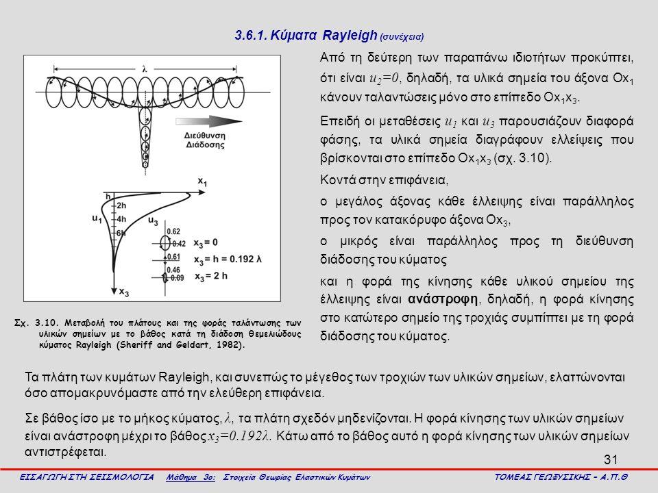 3.6.1. Κύματα Rayleigh (συνέχεια)