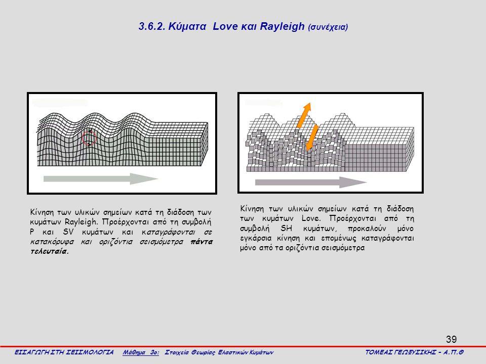 3.6.2. Κύματα Love και Rayleigh (συνέχεια)