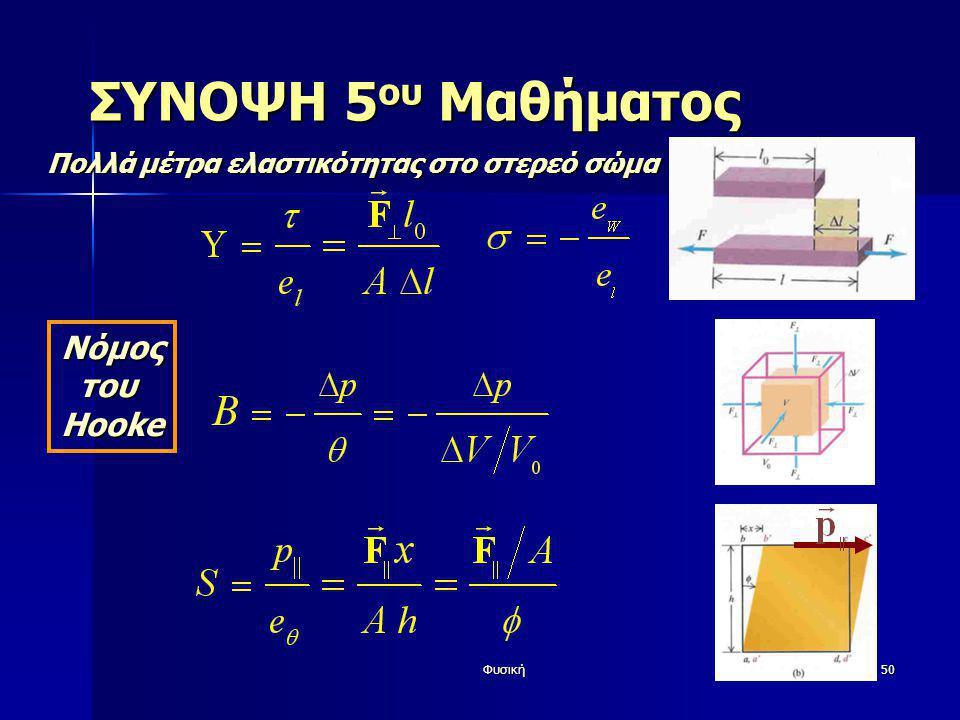 ΣΥΝΟΨΗ 5ου Μαθήματος Νόμος του Hooke