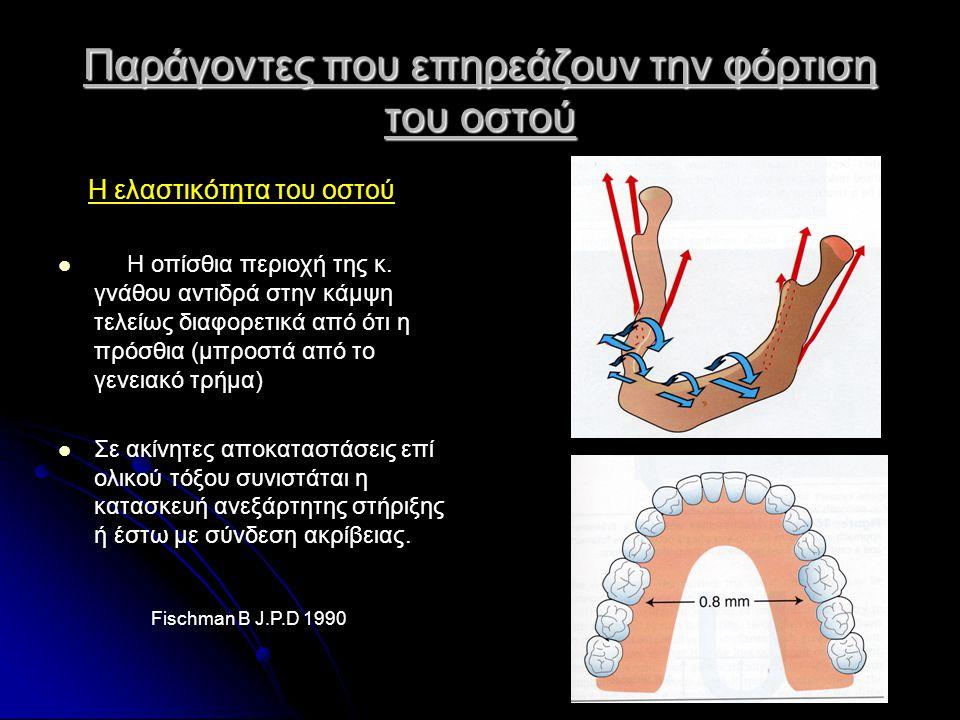 Παράγοντες που επηρεάζουν την φόρτιση του οστού
