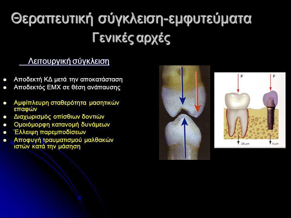 Θεραπευτική σύγκλειση-εμφυτεύματα Γενικές αρχές