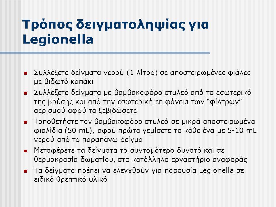 Τρόπος δειγματοληψίας για Legionella