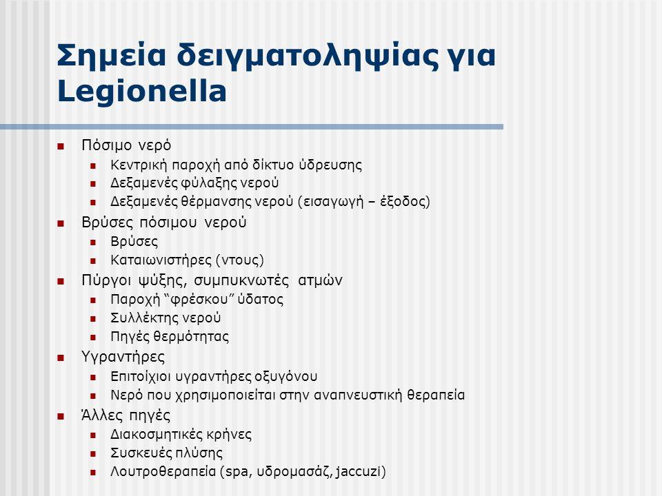 Σημεία δειγματοληψίας για Legionella
