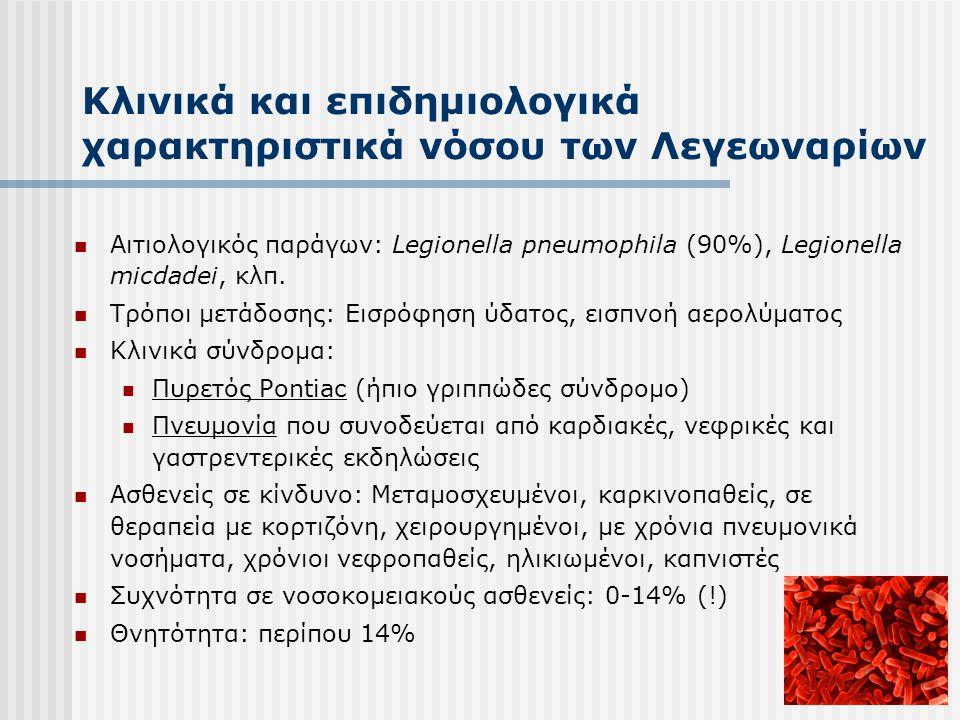 Κλινικά και επιδημιολογικά χαρακτηριστικά νόσου των Λεγεωναρίων