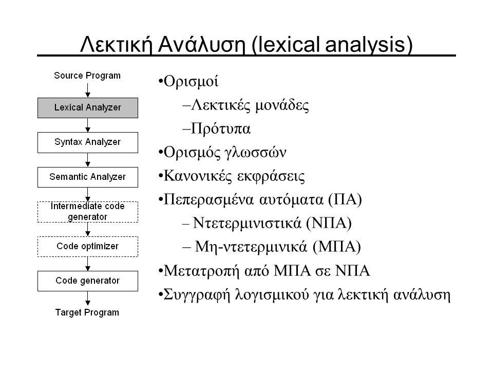 Λεκτική Ανάλυση (lexical analysis)