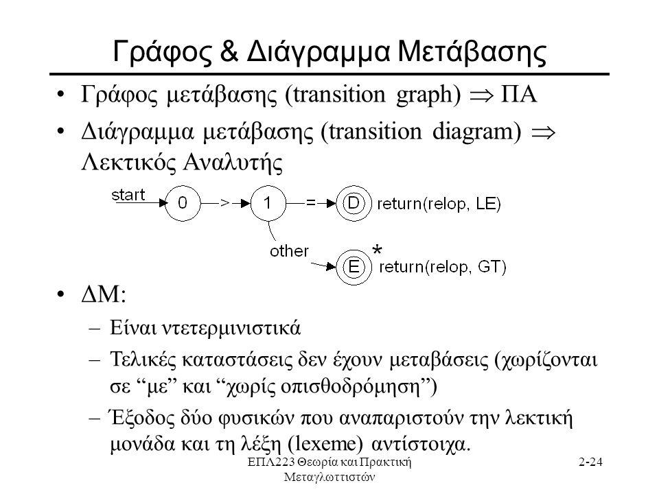 Γράφος & Διάγραμμα Μετάβασης